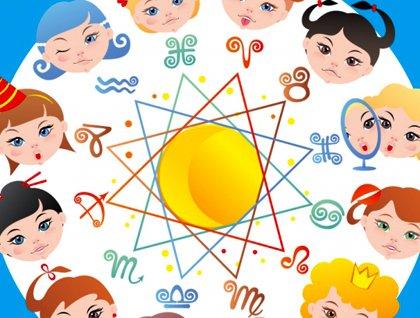 Астрология имени - сочетании чисел и планет гороскопа