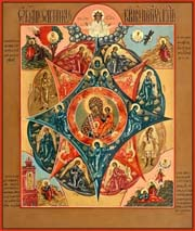 икона по знаку зодиака