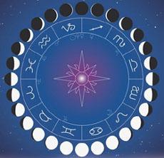 фазы луны лунные фазы, переход лунных фаз